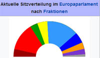europawahl 2019 wahlomat europawahl in deutschland umfragen parteien termin 23 26. Black Bedroom Furniture Sets. Home Design Ideas